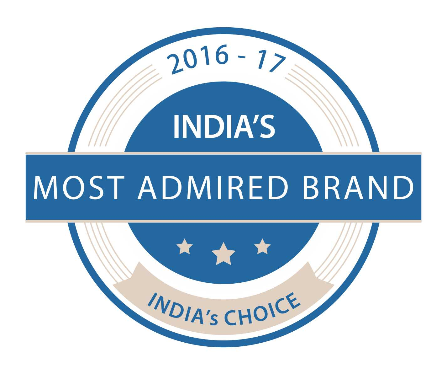 Planetcast India's Most Admired Brand 16-17